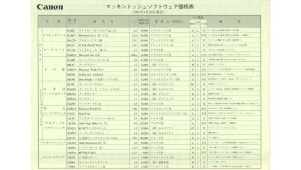 マッキントッシュソフトウェア価格表(1991年1月)